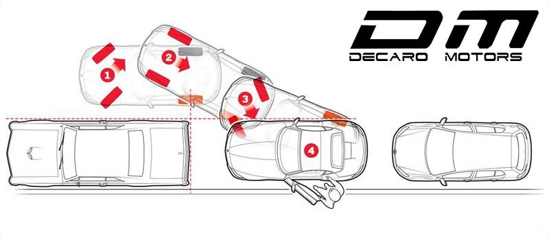 DecaroMotors - Estacionarse (Ingografía)